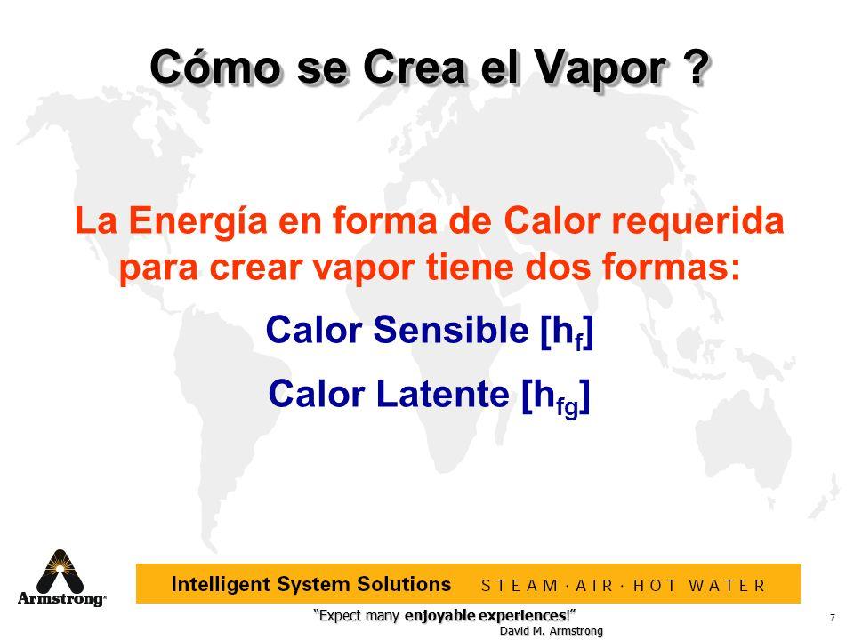 Cómo se Crea el Vapor La Energía en forma de Calor requerida para crear vapor tiene dos formas: Calor Sensible [hf]